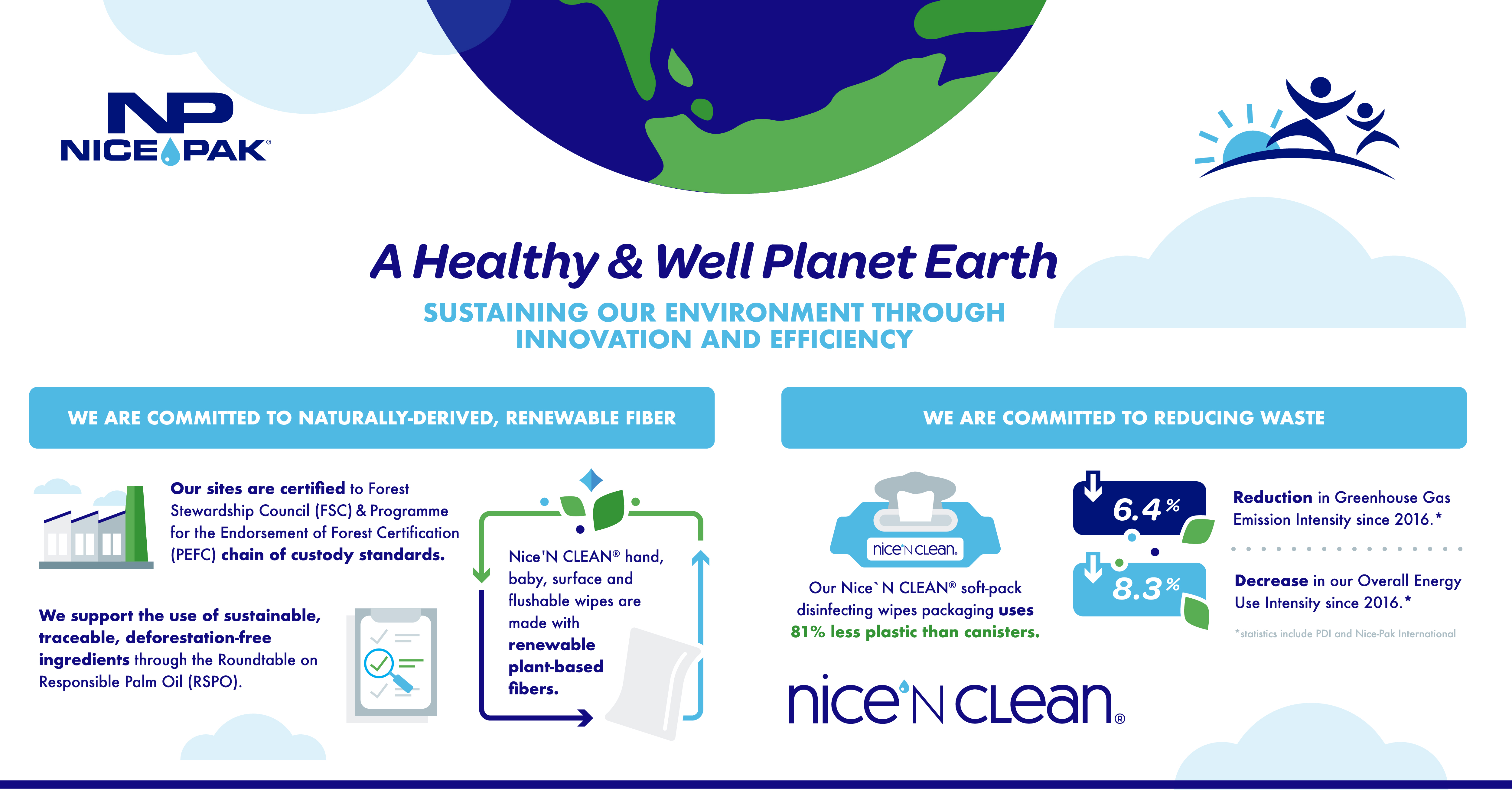 A Healthy and Well Planet Earth